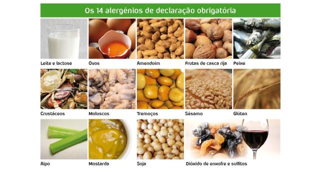 alergeneos